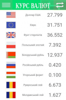 "Приложение ""Курс валют"""
