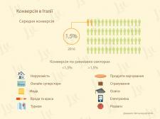 Презентация в стиле инфографики