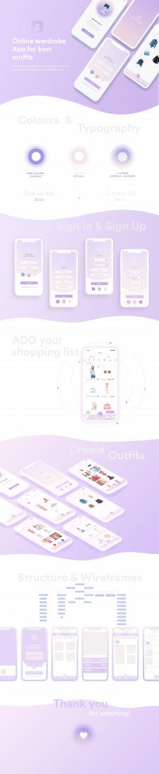 Дизайн мобильного приложения Outfit Planner