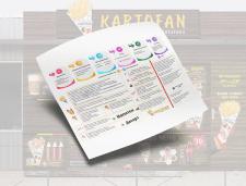 инфографика Kartofan