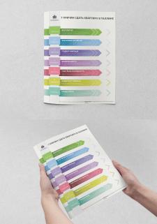 Дизайн инфографики (флаера) для рекламы услуг