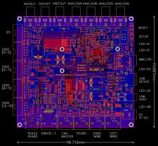 PLC IoT PCB