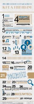 """Инфографика """"29 способов быть креативным"""""""