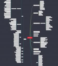 Сбор семантики и составление структуры сайта