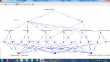 Семантическая сеть в Matlab