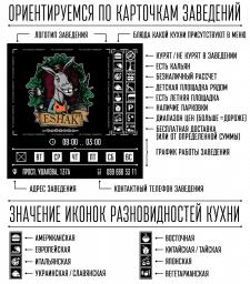 Инфокарточки для заведений портала MY.Kherson
