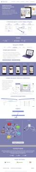 ЛП для приложения SENDER by PrivatBank