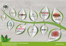 Постер для объединения фирм