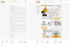Инфографика на сайт вместо текста