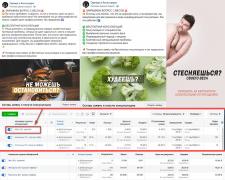 Таргетированная реклама FB/IG (Кейс: похудение)