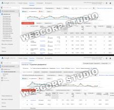 РК в Google AdWords для сайта