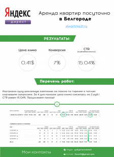 Яндекс Директ - Аренда квартир