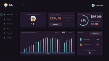 Dashboard  for managers of trade and product