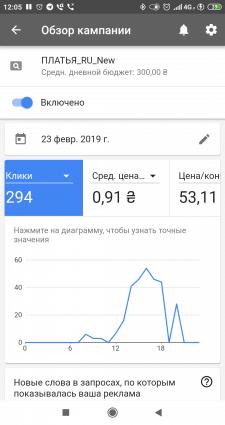 Лиды на платья по 53 грн - Украина