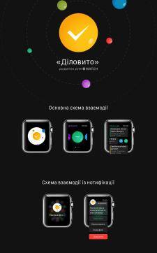 """Додаток """"Діловито"""" для Apple Watch"""