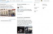 Твиттер ведение и продвижение