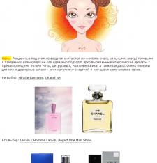 Статьи для парфюмерного ИМ
