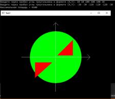 Визуальное программирование с++