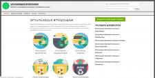 Создание информационного портала