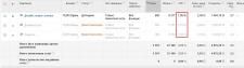 Настройка Google Adwords (дизайн и пошив штор)