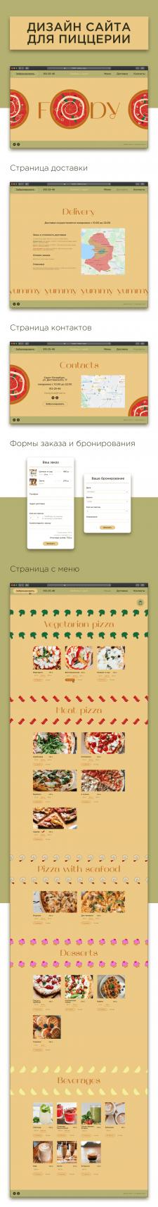 Дизайн сайта для пиццерии FOODY