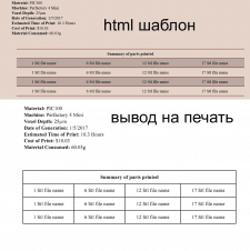 HTML - верстка шаблона для печати отчетов