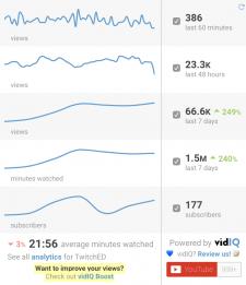 Оптимизация видео YouTube