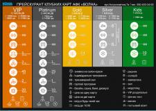 Инфографика клубные карты для фитнес клуба ВОЛНА