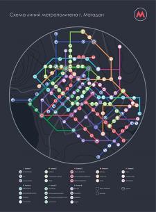 maps scheme
