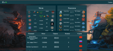 портал по Киберспорту (Dota2 / CS)