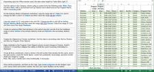 Лабораторная работа в Excel (английский язык)