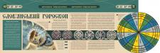 Дизайн разворота журнала