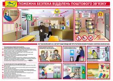 Плакат по правилам пожарной безопасности