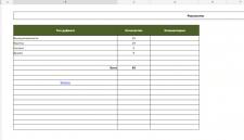 Пример отчёта по тестированию в Google Docs 2