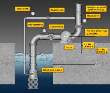 Схема для PPT презентации.