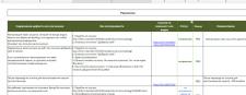Пример отчёта по тестированию в Google Docs