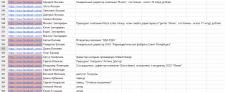 Поиск и сбор страниц обеспеченных жителей Спб