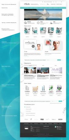 Сайт сети клиник