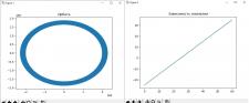 Вычисление параметров орбит по методу Кэпплера
