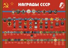 Плакат_Награды СССР