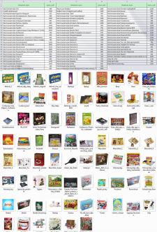 Поиск фотографий товаров и редактирование цен