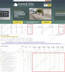 Настройка и ведение рекламы Яндекс и Google