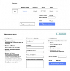 Юзабилити-аудит процесса оформления заказа