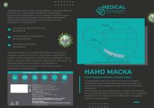 Дизайн брошуры (упаковки маски)