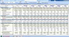 Бюджет Доходов -расходов