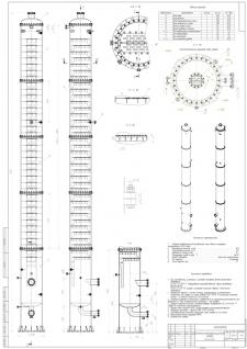 Колонна ректификационнаф Ф1000