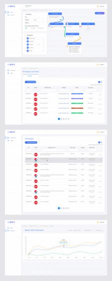 Дизайн сервиса для создания чатботов