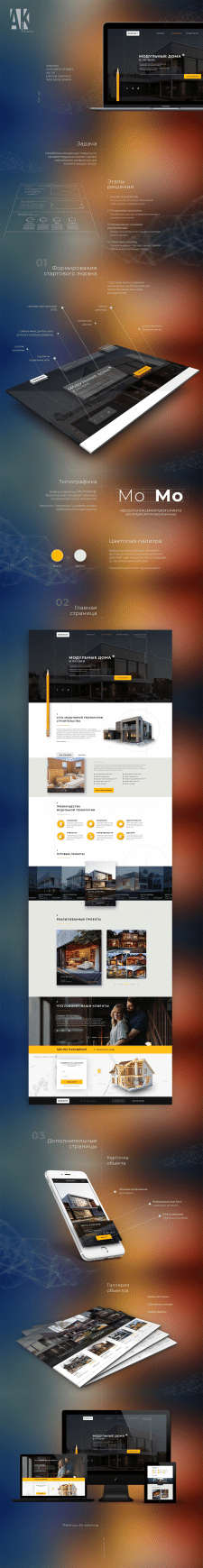 Продажа модульных домов