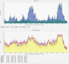 Network Storage Server (ZFS)