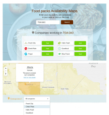 Food packs Availability Maps